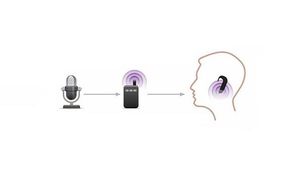 fm-connection
