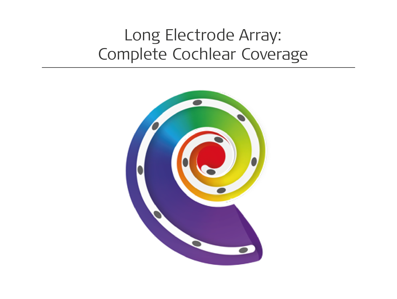 Long electrode array Complete Cochlear Coverage
