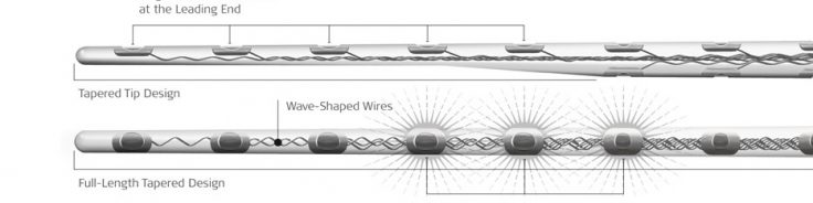 FLEX Electrode Arrays