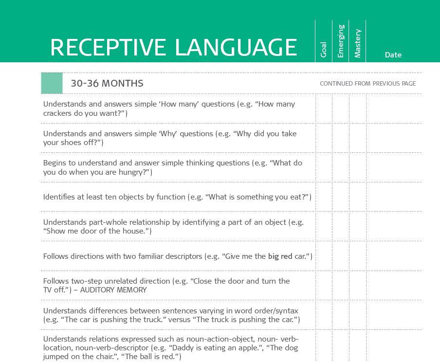 A Child's Journey Developmental Milestones: Receptive Language at 30-36 Months